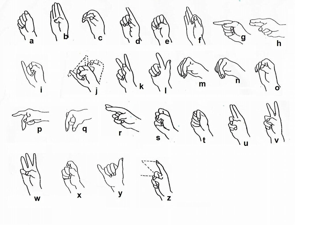Deaf Alphabet Reading Writing Learning